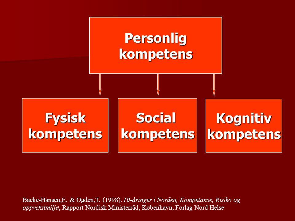 Personligkompetens FysiskkompetensSocialkompetens Kognitivkompetens Backe-Hansen,E. & Ogden,T. (1998). 10-åringer i Norden, Kompetanse, Risiko og oppv