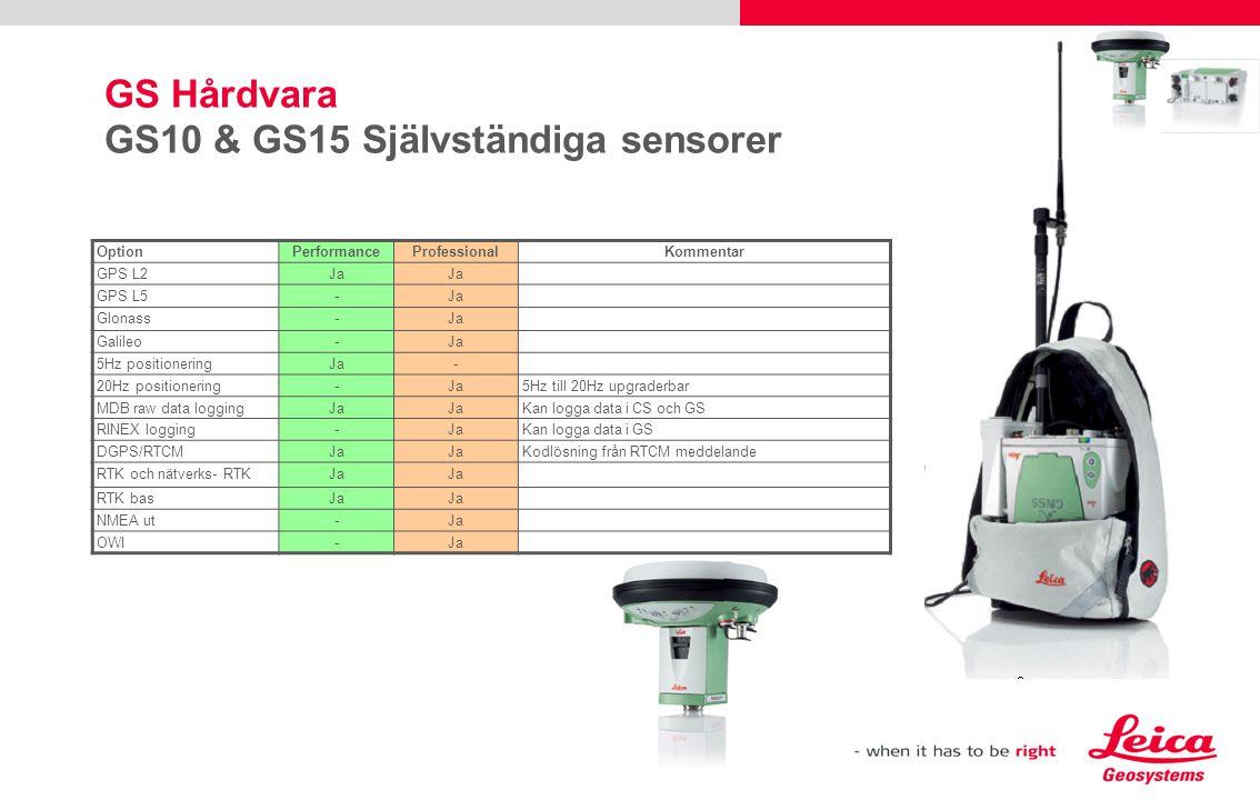 GS Hårdvara GS15 RTK enheter  Nytt uttag för kommunikationsenheter i GS15 SmartAntenna:  Fullt IP67 skydd vid installation i GS15, tänk på att dra åt skruvarna  Enkelt att byta för kunden, enkelt att byta SIM-kort i fält!