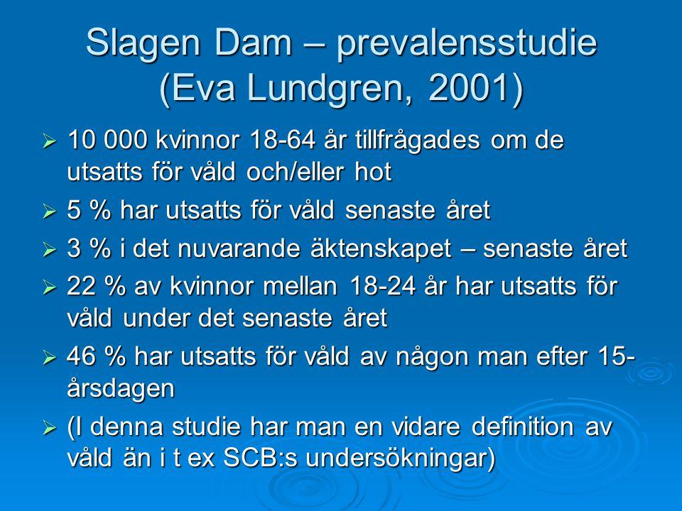 Slagen Dam – prevalensstudie (Eva Lundgren, 2001)  10 000 kvinnor 18-64 år tillfrågades om de utsatts för våld och/eller hot  5 % har utsatts för våld senaste året  3 % i det nuvarande äktenskapet – senaste året  22 % av kvinnor mellan 18-24 år har utsatts för våld under det senaste året  46 % har utsatts för våld av någon man efter 15- årsdagen  (I denna studie har man en vidare definition av våld än i t ex SCB:s undersökningar)