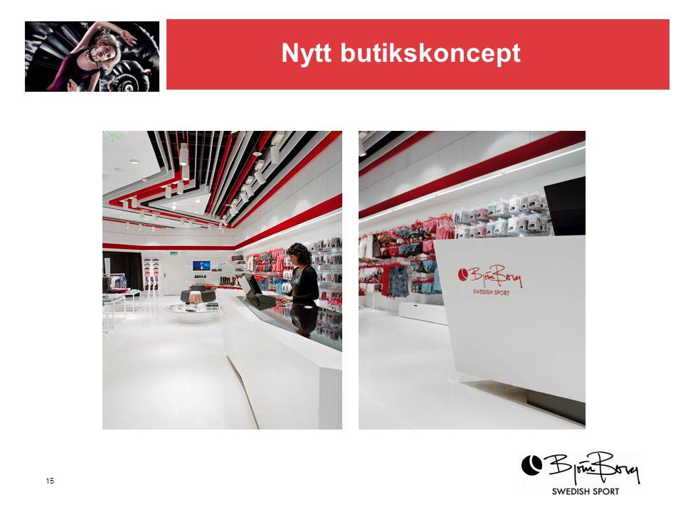 15 Nytt butikskoncept