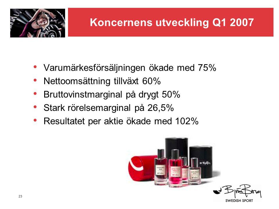 23 Koncernens utveckling Q1 2007 • Varumärkesförsäljningen ökade med 75% • Nettoomsättning tillväxt 60% • Bruttovinstmarginal på drygt 50% • Stark rör