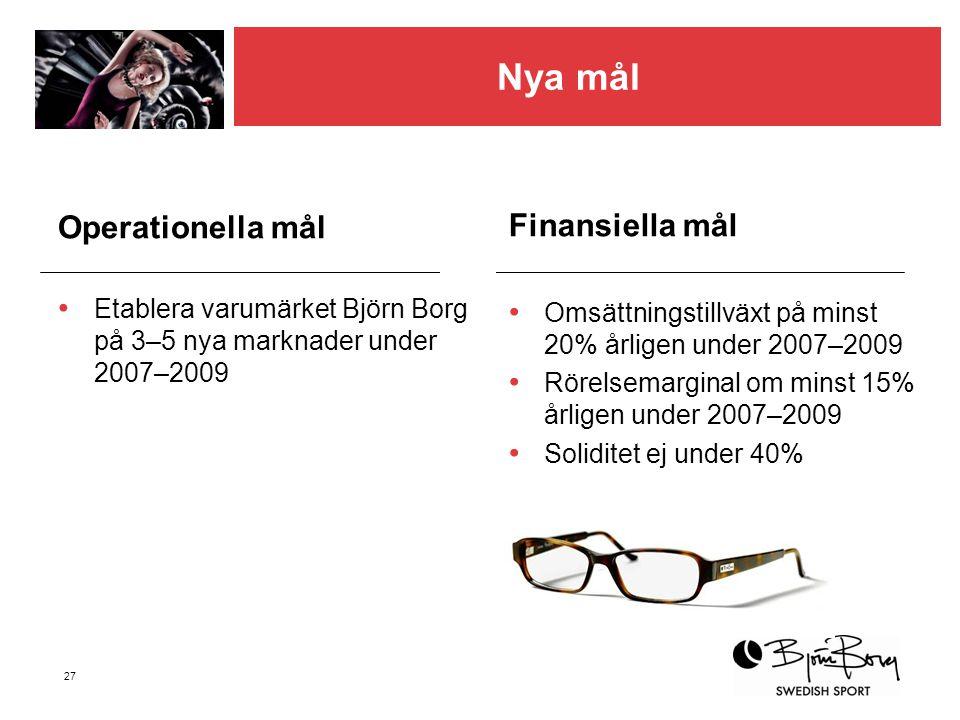 27 Nya mål Operationella mål • Etablera varumärket Björn Borg på 3–5 nya marknader under 2007–2009 Finansiella mål • Omsättningstillväxt på minst 20%
