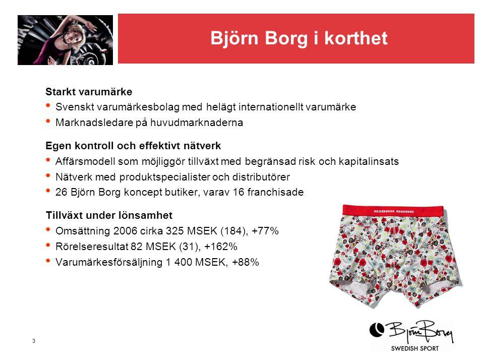 3 Björn Borg i korthet Starkt varumärke • Svenskt varumärkesbolag med helägt internationellt varumärke • Marknadsledare på huvudmarknaderna Egen kontr