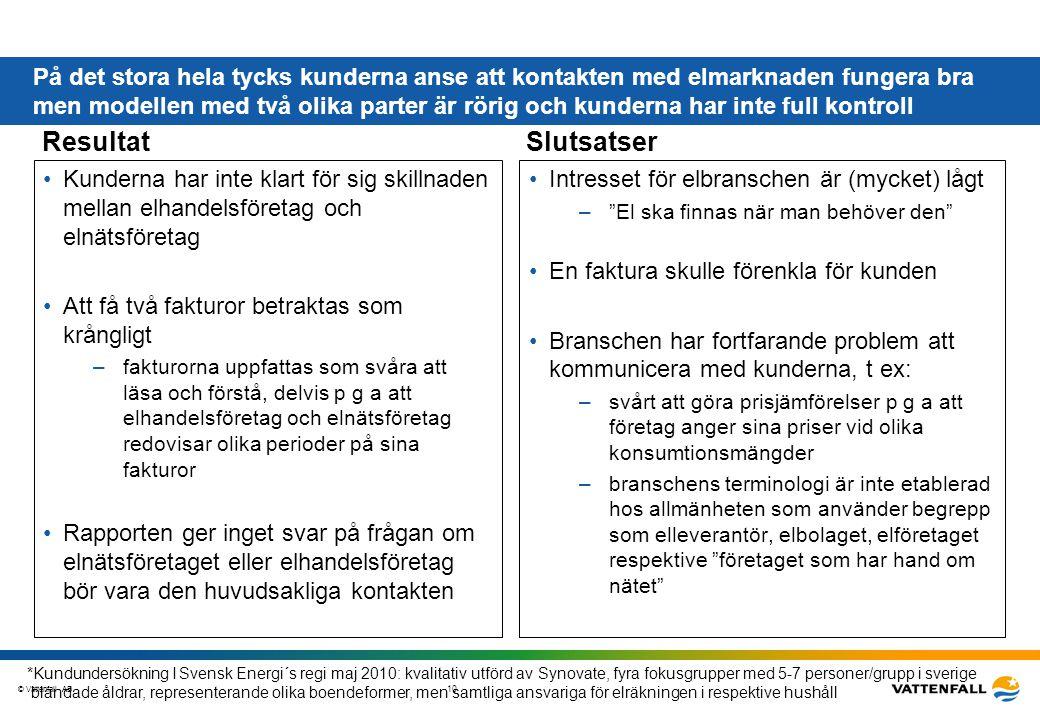 © Vattenfall AB 11 En faktura föredras av en majoritet i Sverige men var tredje person vet inte eller tycker inte det spelar någon roll om de får en gemensam eller två separata fakturor* Bas: Samtliga Fråga 1: Om du tänker på elfakturor.