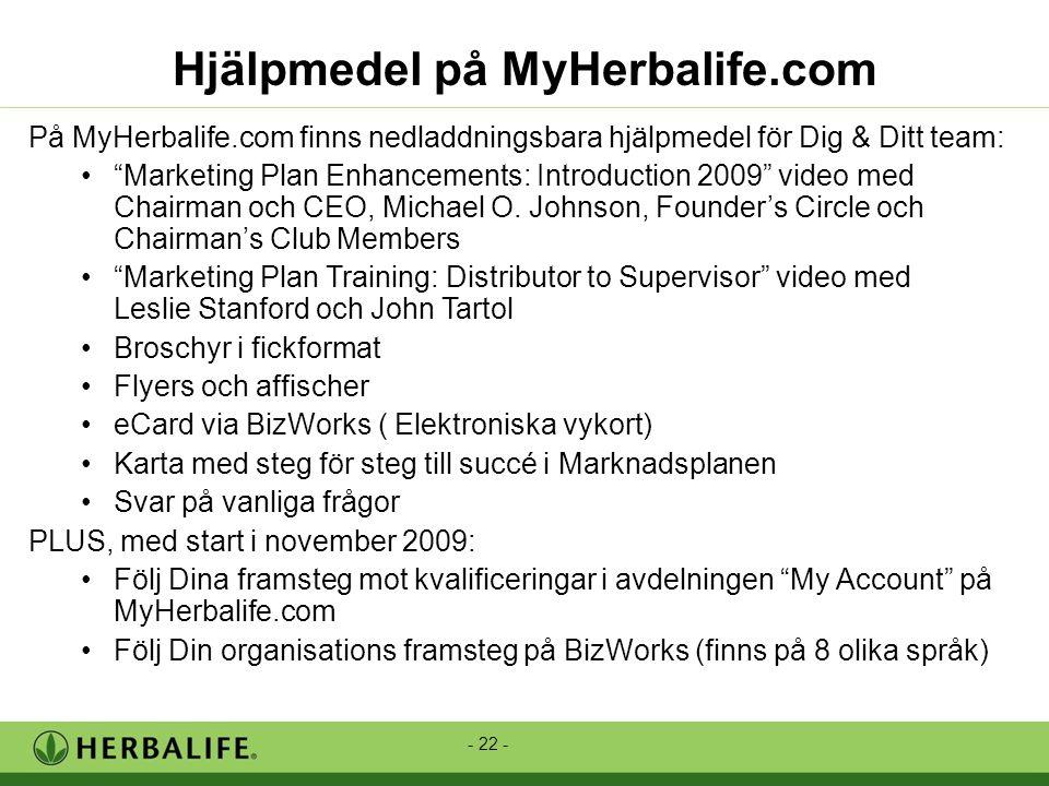 - 22 - Hjälpmedel på MyHerbalife.com På MyHerbalife.com finns nedladdningsbara hjälpmedel för Dig & Ditt team: • Marketing Plan Enhancements: Introduction 2009 video med Chairman och CEO, Michael O.