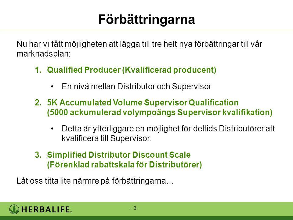 - 3 - Förbättringarna Nu har vi fått möjligheten att lägga till tre helt nya förbättringar till vår marknadsplan: 1.Qualified Producer (Kvalificerad producent) •En nivå mellan Distributör och Supervisor 2.5K Accumulated Volume Supervisor Qualification (5000 ackumulerad volympoängs Supervisor kvalifikation) •Detta är ytterliggare en möjlighet för deltids Distributörer att kvalificera till Supervisor.