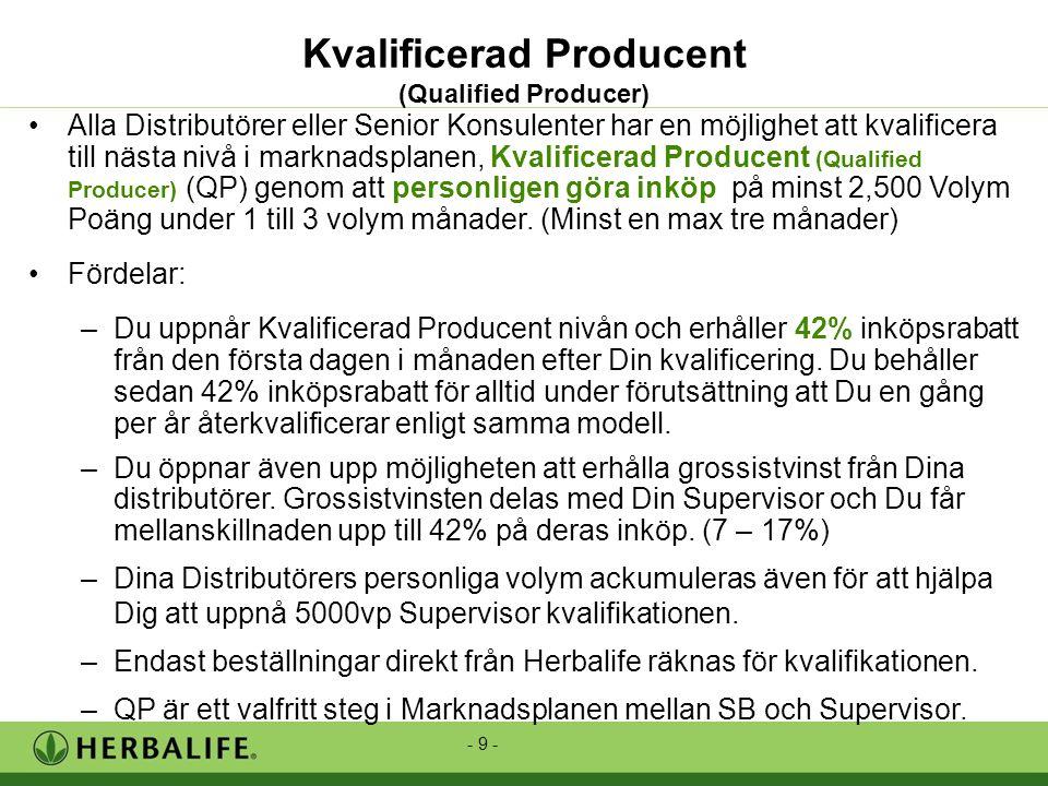 - 10 - Exempel på kvalificering till Kvalificerad Producent 500 PPV @ 35% 950 PPV @ 35% 1050 PPV @ 42% (Success Builder order) Total = 2,500 QP @ 42% JAN OktNovDec PPV = Personlig inköpt volym inhandlad direkt från Herbalife.