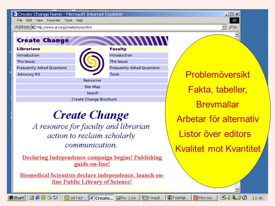 Problemöversikt Fakta, tabeller, Brevmallar Arbetar för alternativ Listor över editors Kvalitet mot Kvantitet
