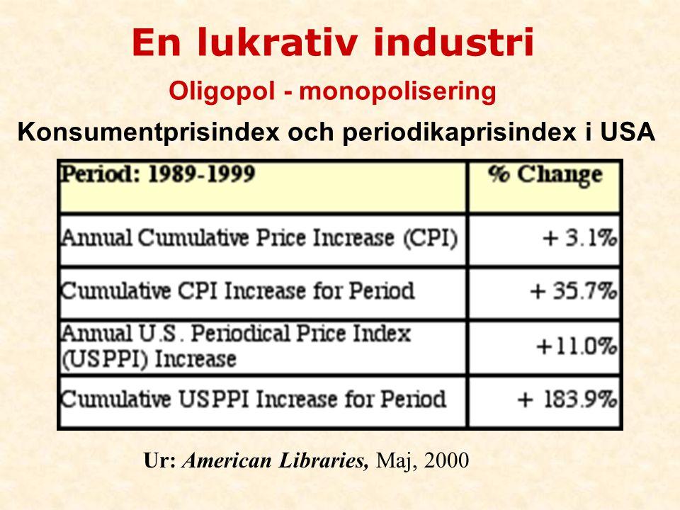 En lukrativ industri Oligopol - monopolisering Konsumentprisindex och periodikaprisindex i USA Ur: American Libraries, Maj, 2000
