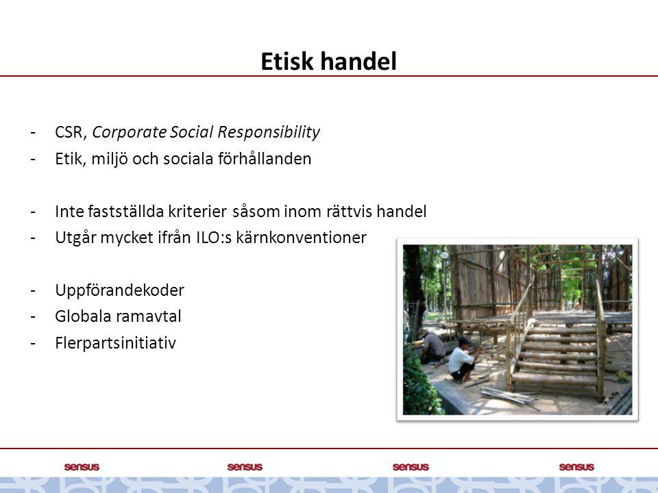 Etisk handel -CSR, Corporate Social Responsibility -Etik, miljö och sociala förhållanden -Inte fastställda kriterier såsom inom rättvis handel -Utgår
