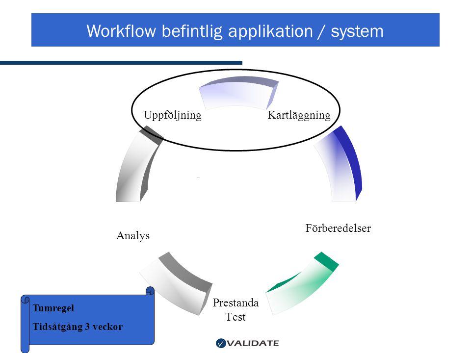 Kartläggning Förberedelser Prestanda Test Analys Uppföljning Workflow befintlig applikation / system Tumregel Tidsåtgång 3 veckor