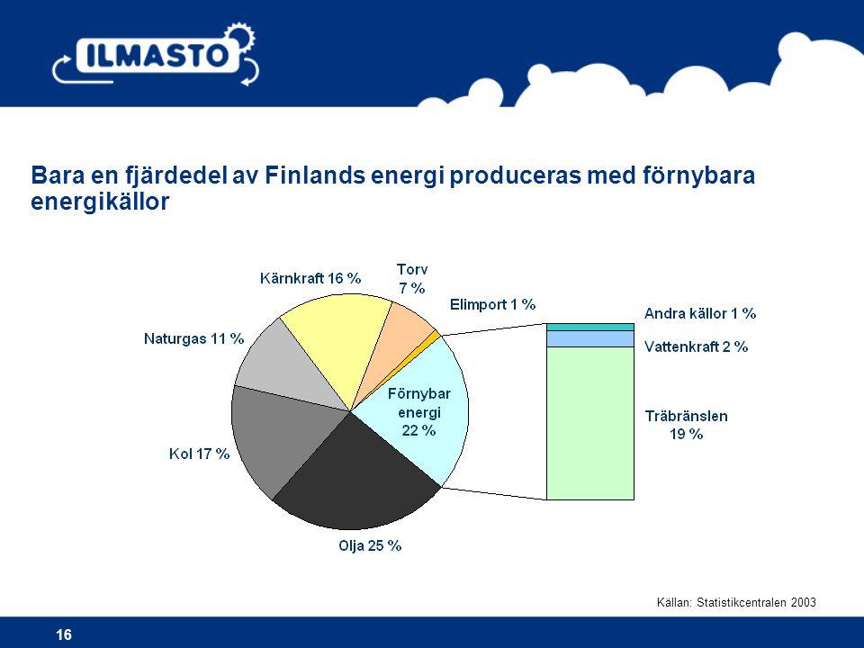 Bara en fjärdedel av Finlands energi produceras med förnybara energikällor 16 Källan: Statistikcentralen 2003
