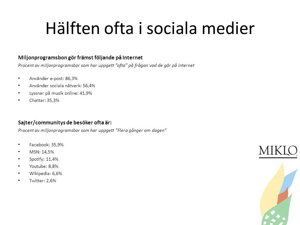 Hälften ofta i sociala medier Miljonprogramsbon gör främst följande på Internet Procent av miljonprogramsbor som har uppgett ofta på frågan vad de gör på internet • Använder e-post: 86,3% • Använder sociala nätverk: 56,4% • Lyssnar på musik online: 41,9% • Chattar: 35,3% Sajter/communitys de besöker ofta är: Procent av miljonprogramsbor som har uppgett Flera gånger om dagen • Facebook: 35,9% • MSN: 14,5% • Spotify: 11,4% • Youtube: 8,8% • Wikipedia: 6,6% • Twitter: 2,6%