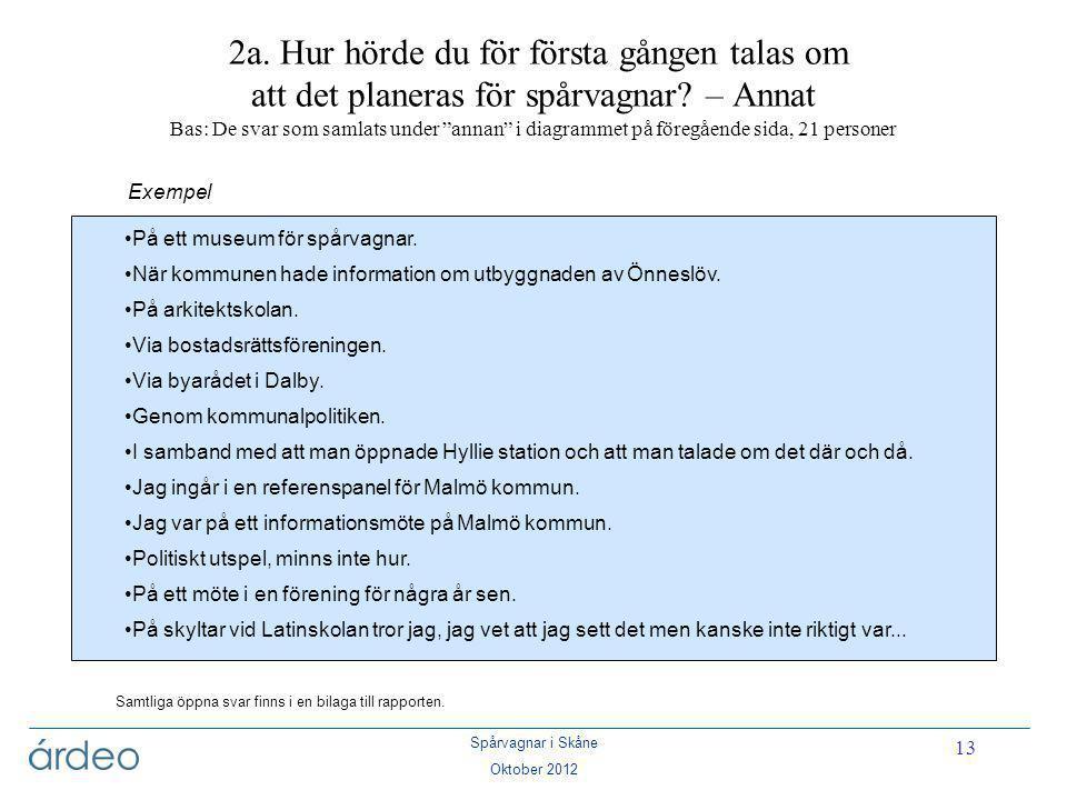 Spårvagnar i Skåne Oktober 2012 13 2a. Hur hörde du för första gången talas om att det planeras för spårvagnar? – Annat Bas: De svar som samlats under