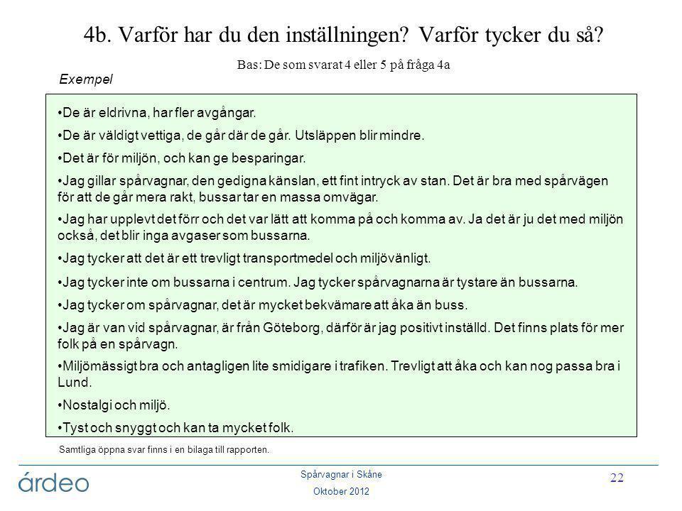 Spårvagnar i Skåne Oktober 2012 22 4b. Varför har du den inställningen? Varför tycker du så? Bas: De som svarat 4 eller 5 på fråga 4a Exempel Samtliga