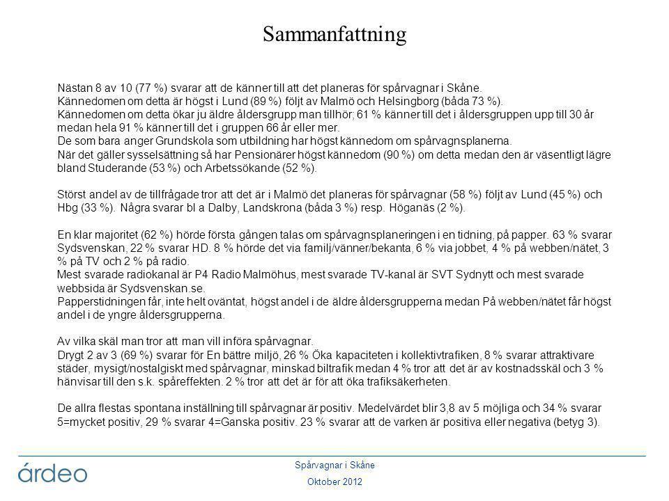 Spårvagnar i Skåne Oktober 2012 Nästan 8 av 10 (77 %) svarar att de känner till att det planeras för spårvagnar i Skåne. Kännedomen om detta är högst