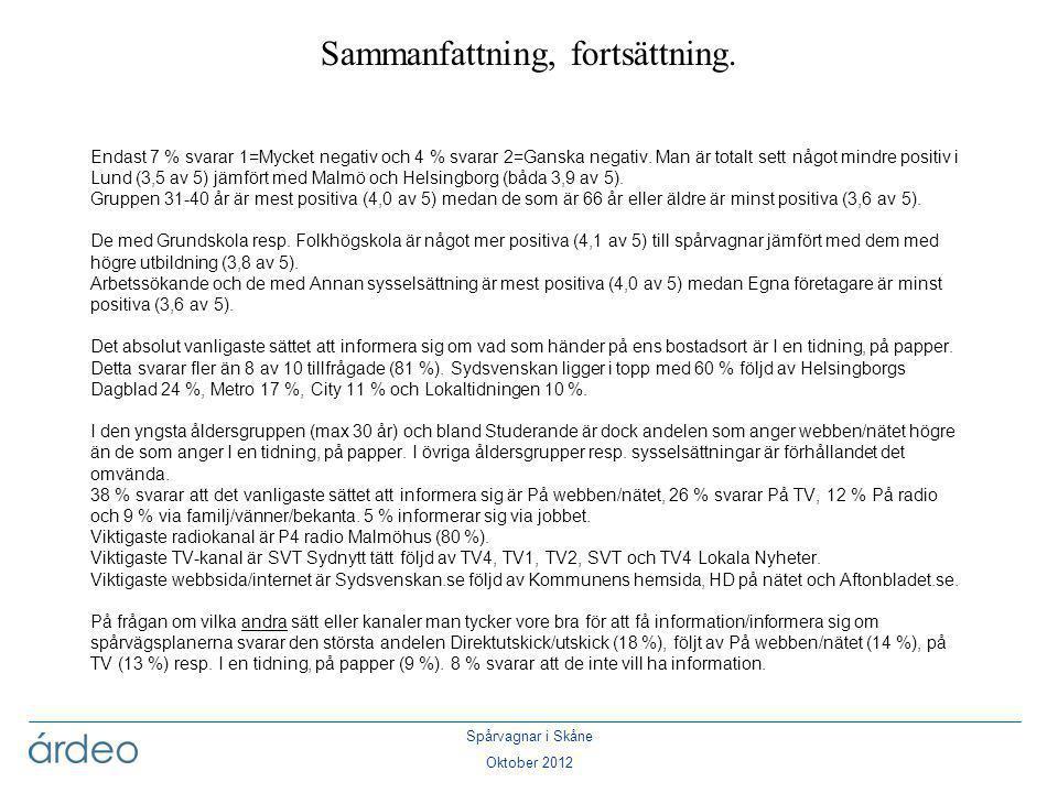 Spårvagnar i Skåne Oktober 2012 Endast 7 % svarar 1=Mycket negativ och 4 % svarar 2=Ganska negativ. Man är totalt sett något mindre positiv i Lund (3,