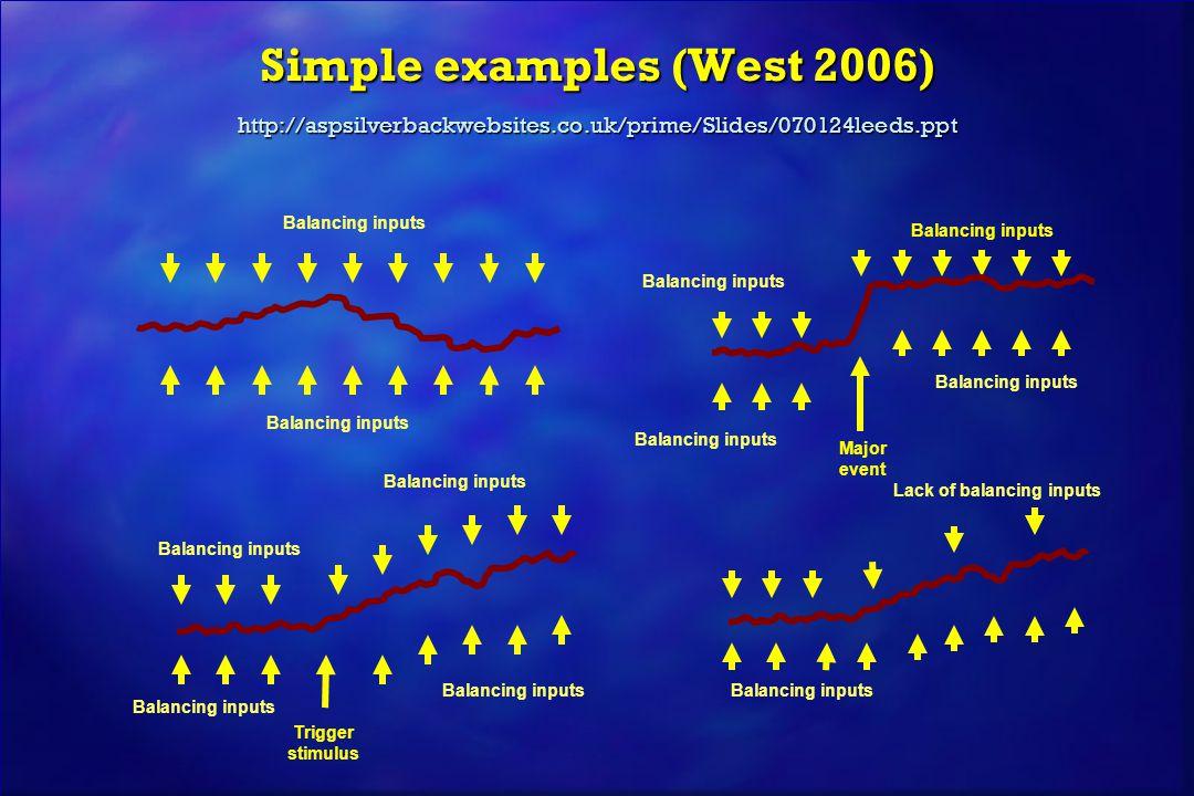 Simple examples (West 2006) http://aspsilverbackwebsites.co.uk/prime/Slides/070124leeds.ppt Balancing inputs Major event Trigger stimulus Balancing in