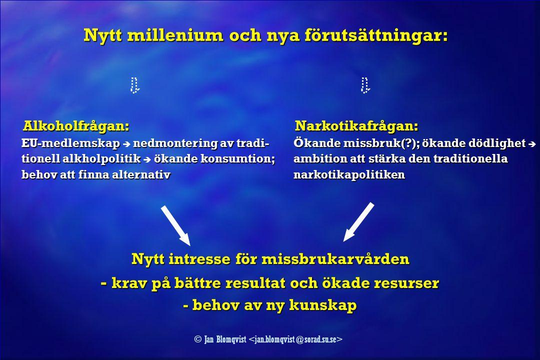 © Jan Blomqvist Nytt millenium och nya förutsättningar: Alkoholfrågan: Alkoholfrågan: EU-medlemskap nedmontering av tradi- EU-medlemskap  nedmonterin