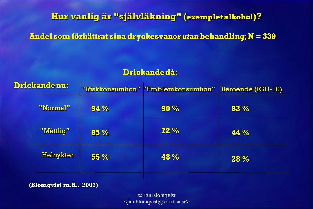 """© Jan Blomqvist Drickande då: Drickande då: """"Problemkonsumtion"""" """"Problemkonsumtion""""  Beroende (ICD-10) Drickande nu: Drickande nu: Hur vanlig är """"sjä"""