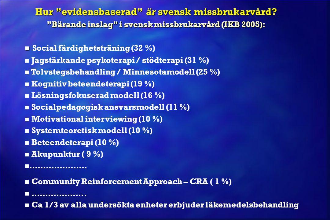 """Hur """"evidensbaserad"""" är svensk missbrukarvård? """"Bärande inslag"""" i svensk missbrukarvård (IKB 2005):   Social färdighetsträning (32 %) n Jagstärkande"""