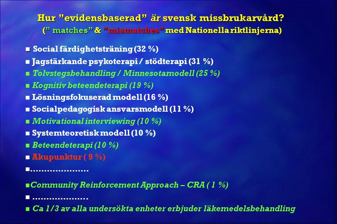 """Hur """"evidensbaserad"""" är svensk missbrukarvård? ("""" matches"""" & """"mismatches"""" med Nationella riktlinjerna)   Social färdighetsträning (32 %) n Jagstärka"""