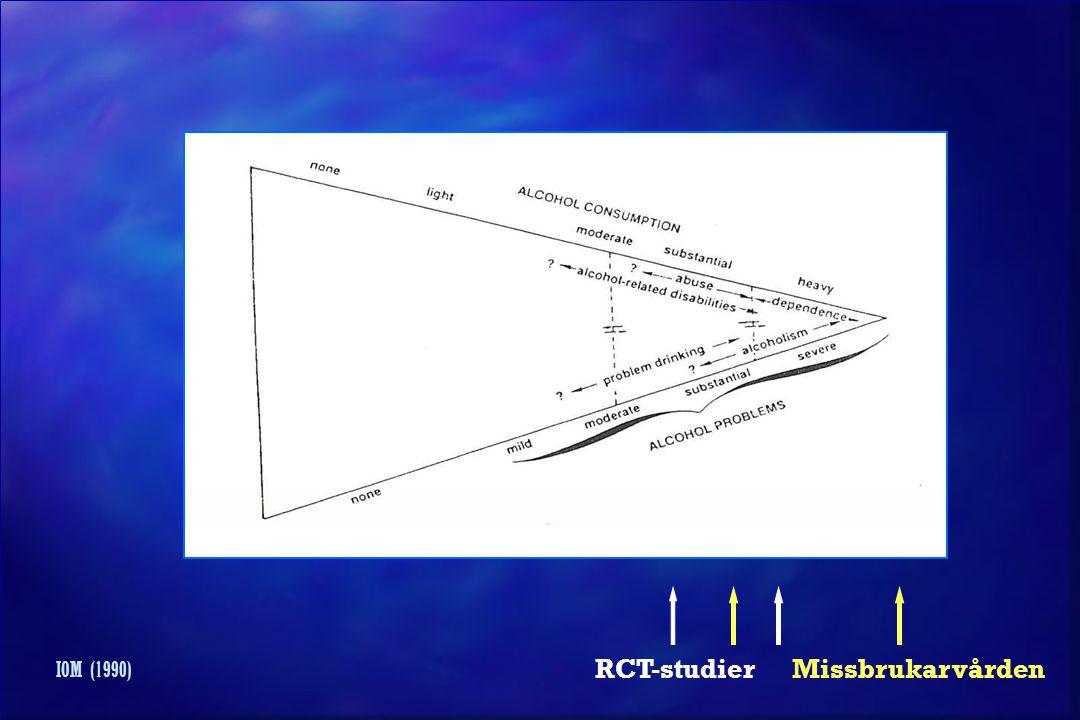 RCT-studierMissbrukarvården IOM (1990)