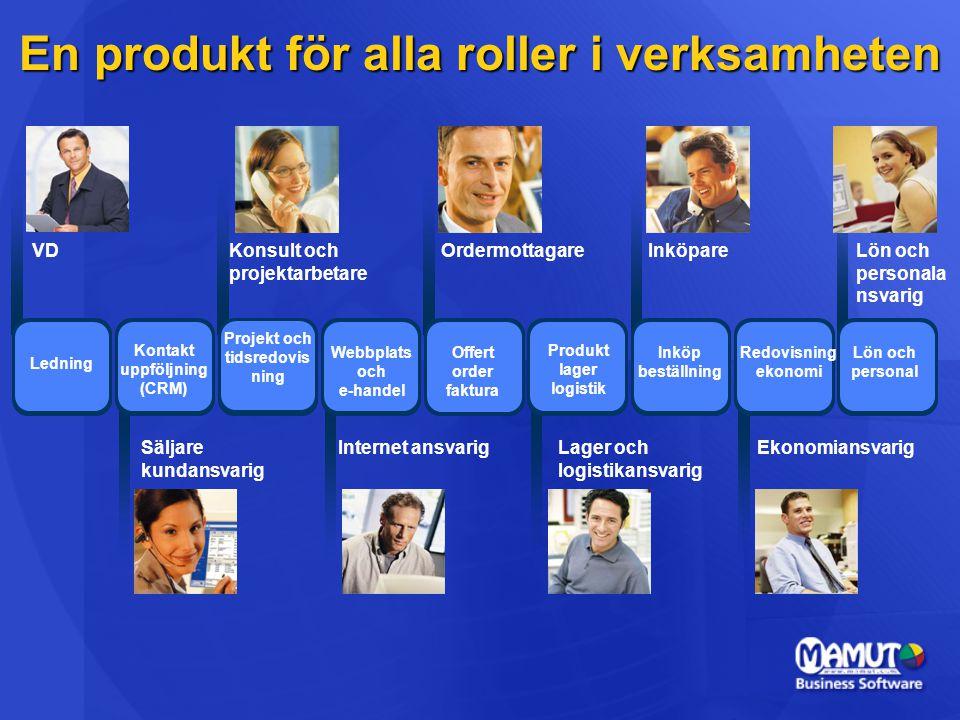 En produkt för alla roller i verksamheten Ledning Kontakt uppföljning (CRM) Projekt och tidsredovis ning Webbplats och e-handel Offert order faktura P