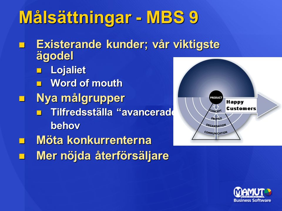 """Målsättningar - MBS 9  Existerande kunder; vår viktigste ägodel  Lojaliet  Word of mouth  Nya målgrupper  Tilfredsställa """"avancerade"""" behov  Möt"""