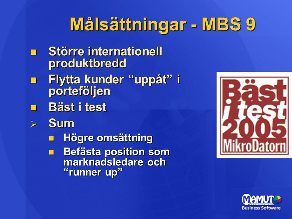 """Målsättningar - MBS 9  Större internationell produktbredd  Flytta kunder """"uppåt"""" i porteföljen  Bäst i test  Sum  Högre omsättning  Befästa posi"""