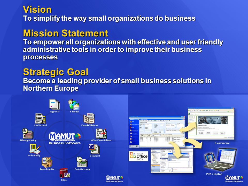 Vision To simplify the way small organizations do business Mission Statement To empower all organizations with effective and user friendly administrat