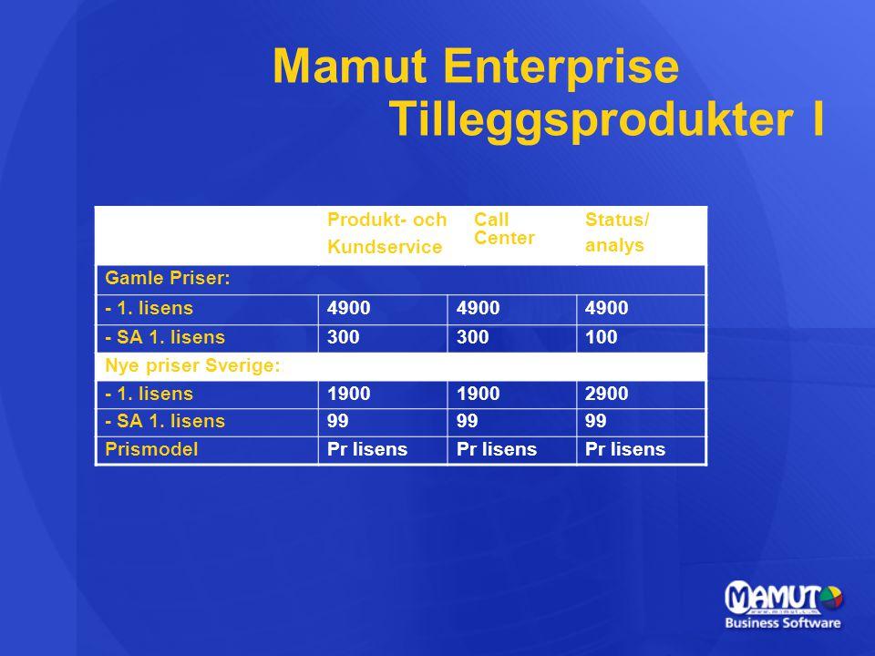 Mamut Enterprise Tilleggsprodukter I Produkt- och Kundservice Call Center Status/ analys Gamle Priser: - 1. lisens4900 - SA 1. lisens300 100 Nye prise