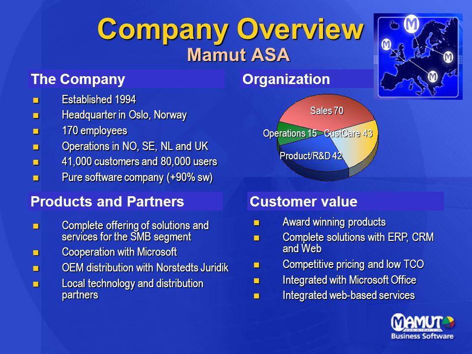 Målsättningar - MBS 9  Existerande kunder; vår viktigste ägodel  Lojaliet  Word of mouth  Nya målgrupper  Tilfredsställa avancerade behov  Möta konkurrenterna  Mer nöjda återförsäljare