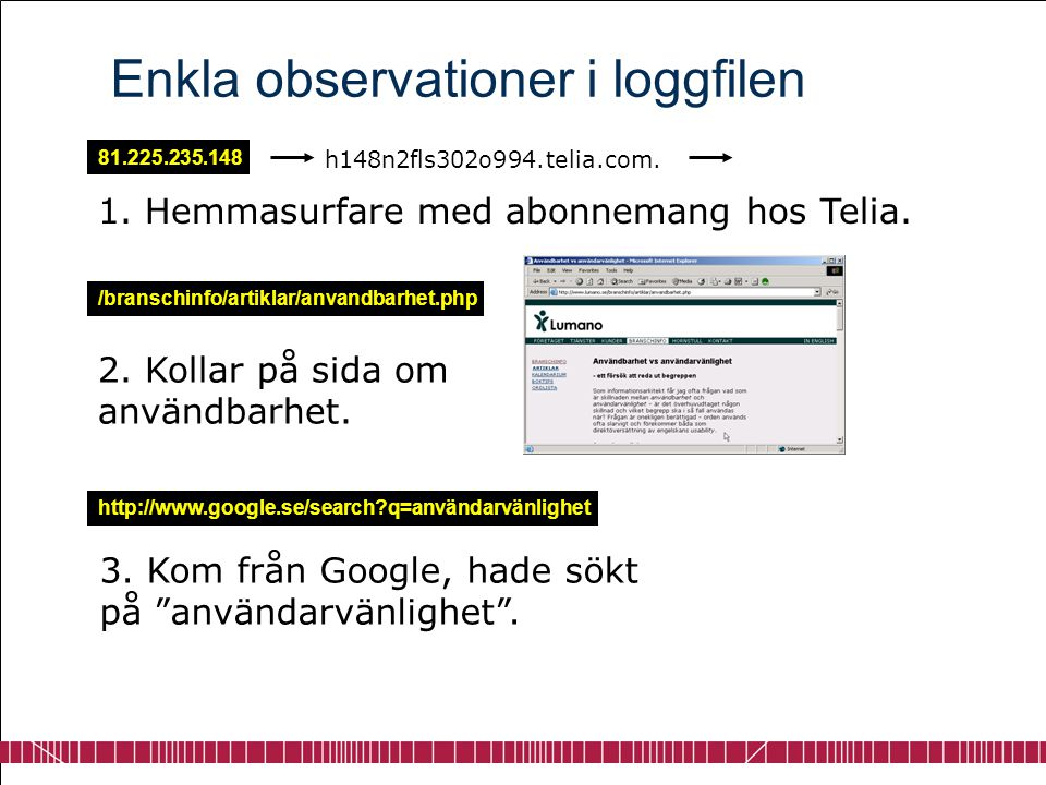 Enkla observationer i loggfilen 81.225.235.148 h148n2fls302o994.telia.com. 1. Hemmasurfare med abonnemang hos Telia. /branschinfo/artiklar/anvandbarhe