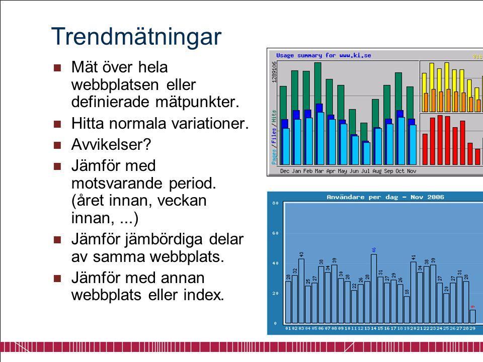 Trendmätningar  Mät över hela webbplatsen eller definierade mätpunkter.  Hitta normala variationer.  Avvikelser?  Jämför med motsvarande period. (