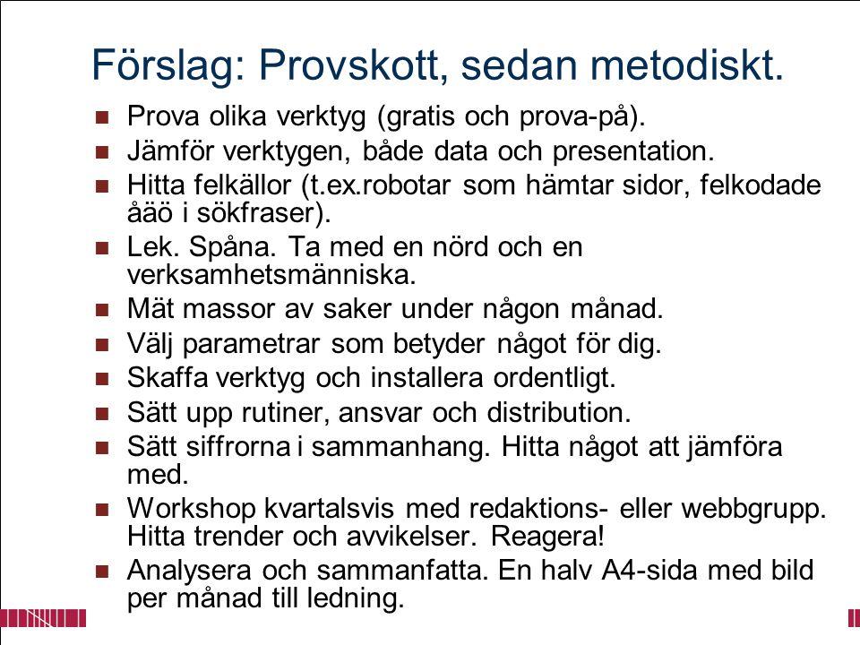 Förslag: Provskott, sedan metodiskt.  Prova olika verktyg (gratis och prova-på).  Jämför verktygen, både data och presentation.  Hitta felkällor (t