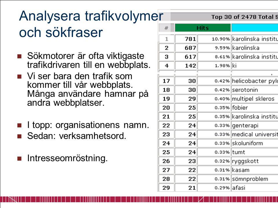 Analysera trafikvolymer och sökfraser  Sökmotorer är ofta viktigaste trafikdrivaren till en webbplats.  Vi ser bara den trafik som kommer till vår w