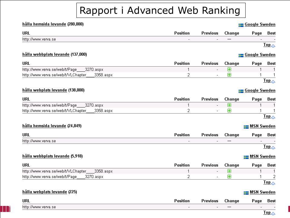 Rapport i Advanced Web Ranking