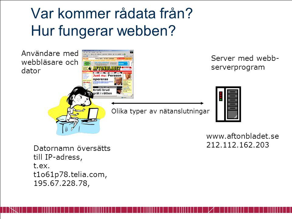 Var kommer rådata från? Hur fungerar webben? Datornamn översätts till IP-adress, t.ex. t1o61p78.telia.com, 195.67.228.78, www.aftonbladet.se 212.112.1