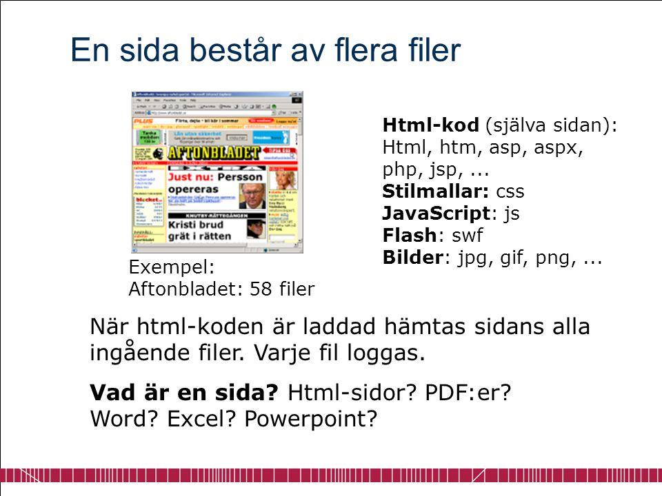 En sida består av flera filer Html-kod (själva sidan): Html, htm, asp, aspx, php, jsp,... Stilmallar: css JavaScript: js Flash: swf Bilder: jpg, gif,