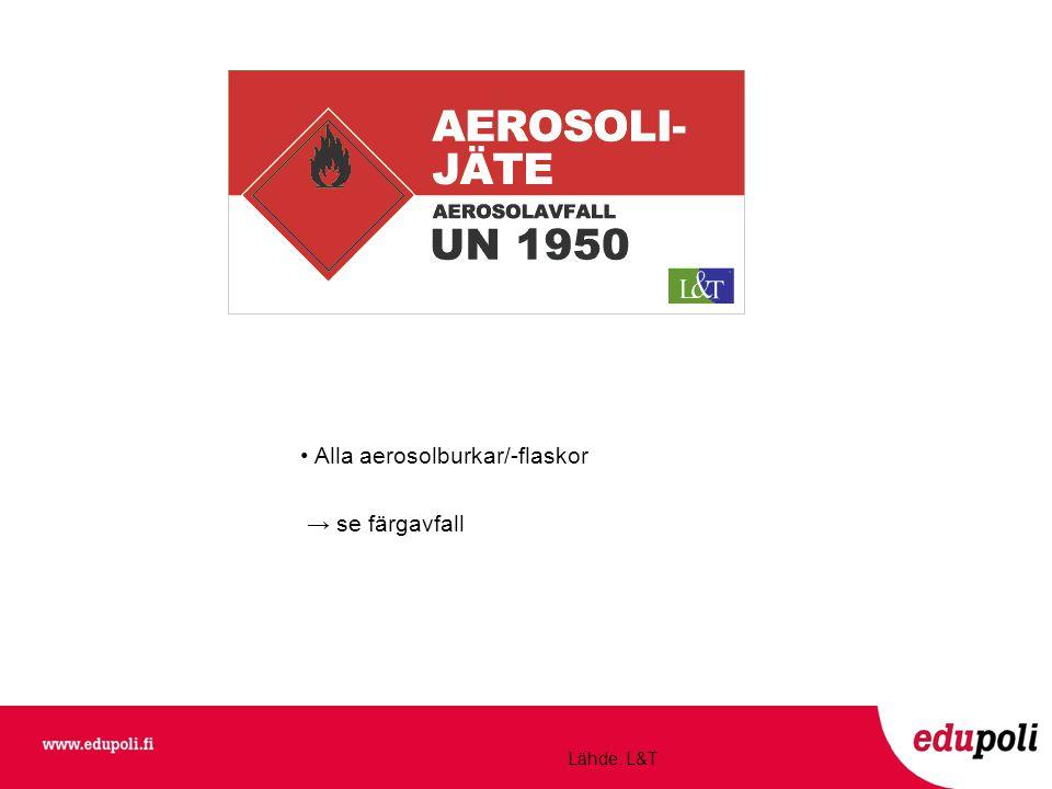 • Alla aerosolburkar/-flaskor → se färgavfall PARISTOT Lähde: L&T