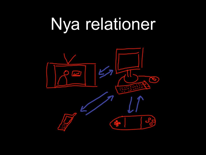 Nya relationer