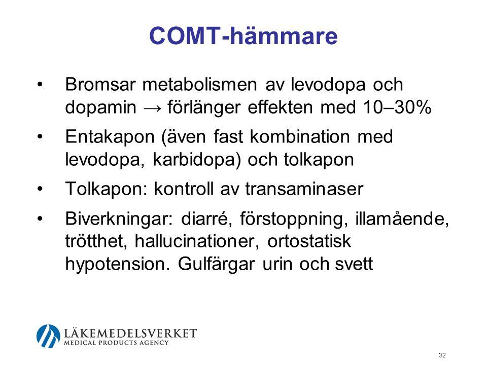 COMT-hämmare •Bromsar metabolismen av levodopa och dopamin → förlänger effekten med 10–30% •Entakapon (även fast kombination med levodopa, karbidopa)