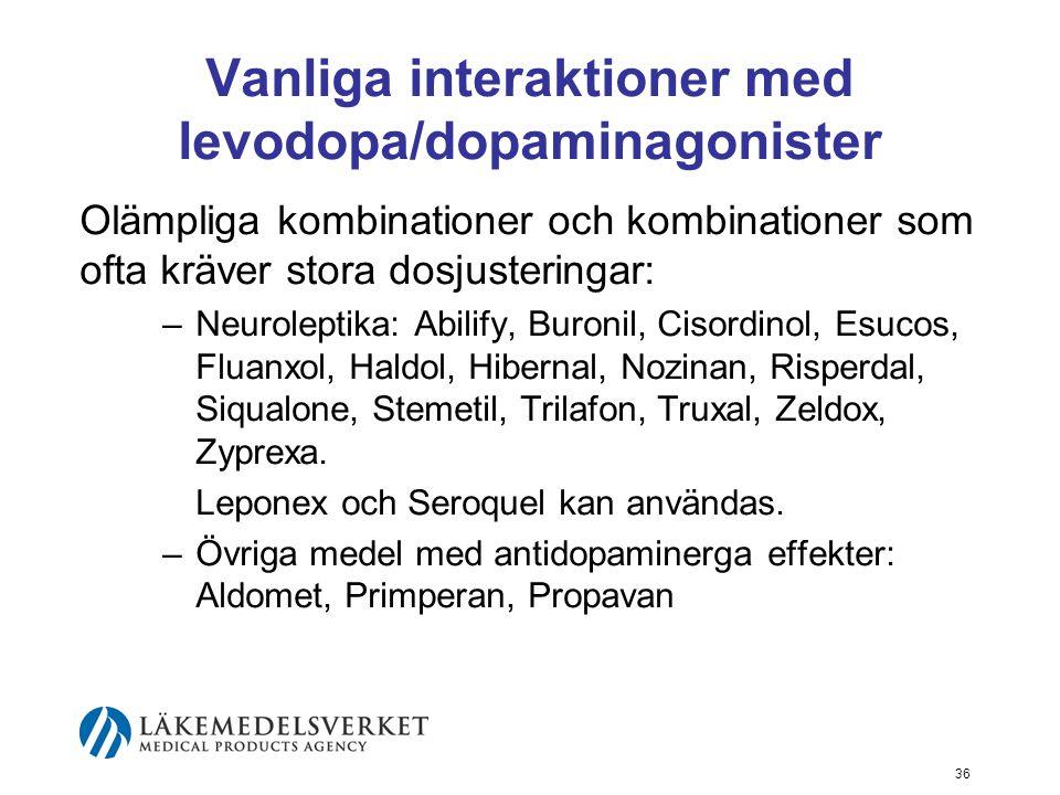 Vanliga interaktioner med levodopa/dopaminagonister Olämpliga kombinationer och kombinationer som ofta kräver stora dosjusteringar: –Neuroleptika: Abi