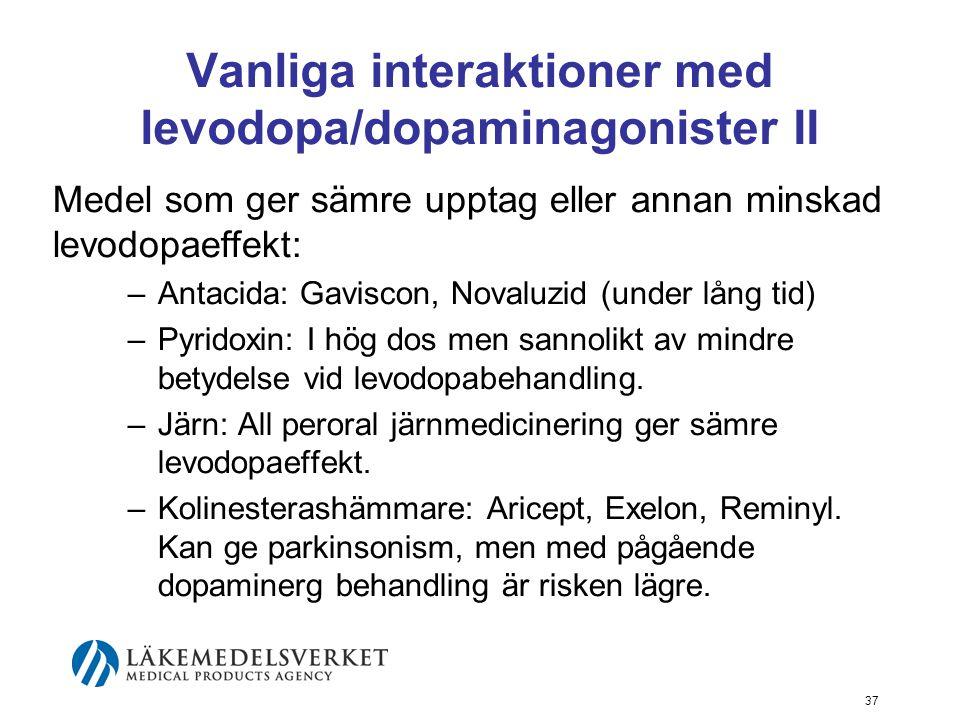 Vanliga interaktioner med levodopa/dopaminagonister II Medel som ger sämre upptag eller annan minskad levodopaeffekt: –Antacida: Gaviscon, Novaluzid (