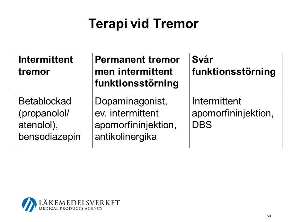 58 Intermittent tremor Permanent tremor men intermittent funktionsstörning Svår funktionsstörning Betablockad (propanolol/ atenolol), bensodiazepin Do