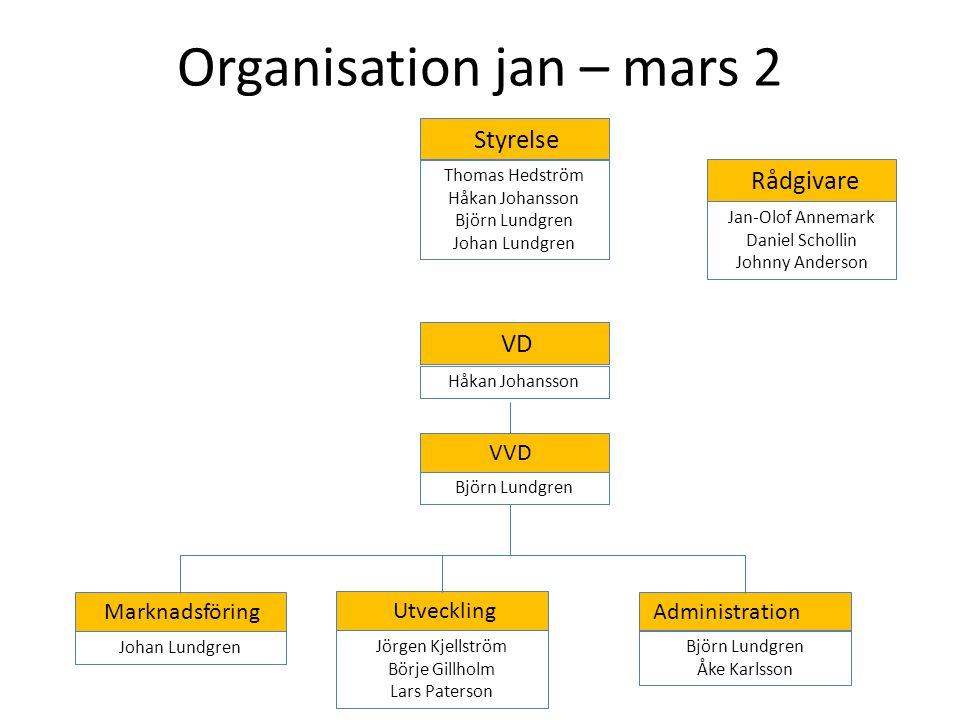 Organisation jan – mars 2 VD Marknadsföring Utveckling Administration Björn Lundgren Håkan Johansson VVD Johan Lundgren Jörgen Kjellström Börje Gillho