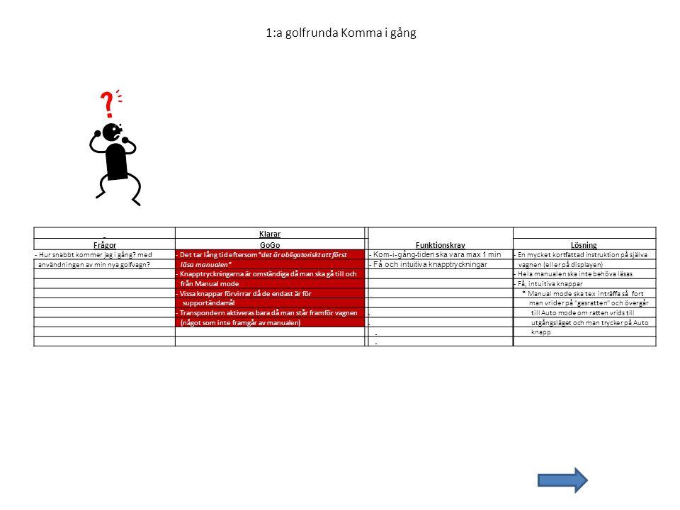 1:a golfrunda Komma i gång Klarar FrågorGoGo FunktionskravLösning - Hur snabbt kommer jag i gång? med- Det tar lång tid eftersom