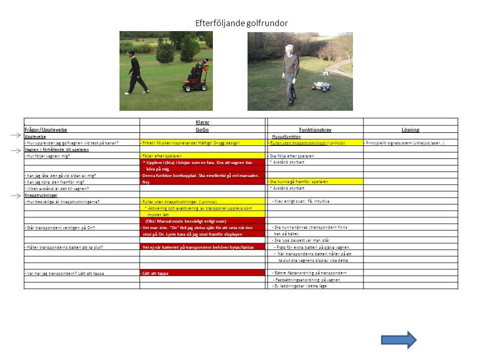 Efterföljande golfrundor Klarar Frågor/UpplevelseGoGo FunktionskravLösning Upplevelse Huvudfunktion - Hur upplevder jag golfvagnen vid test på banan?-