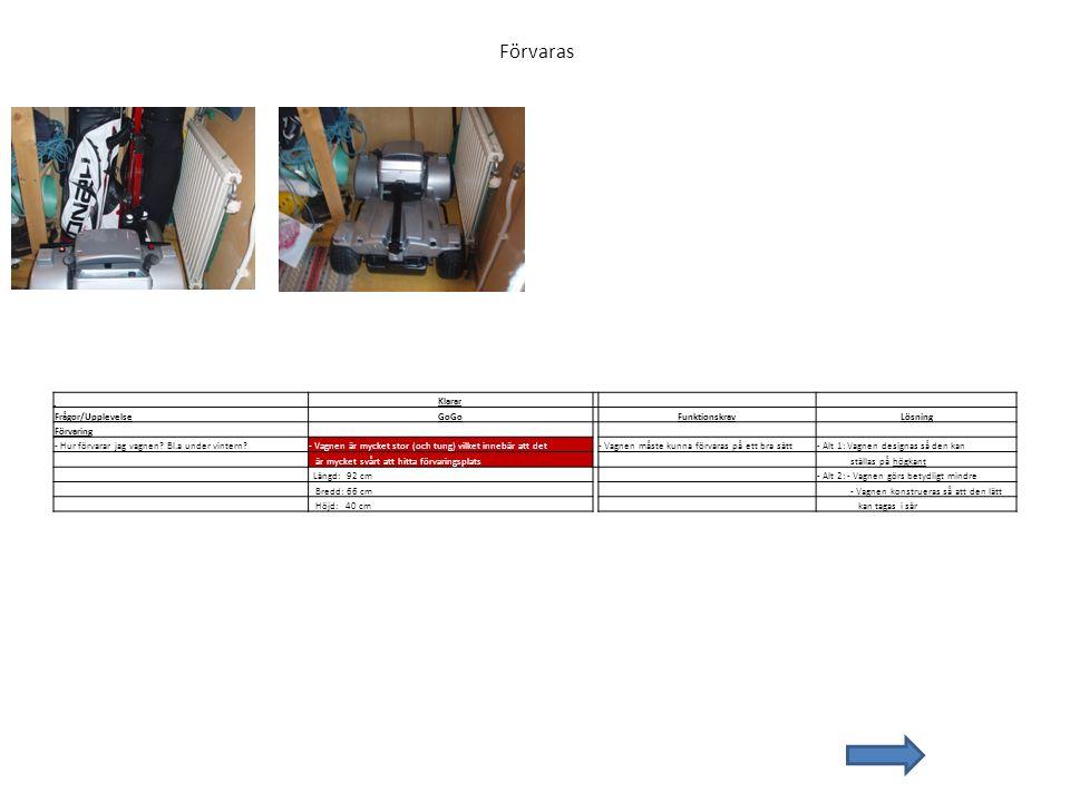 Förvaras Klarar Frågor/UpplevelseGoGo FunktionskravLösning Förvaring - Hur förvarar jag vagnen? Bl.a under vintern?- Vagnen är mycket stor (och tung)